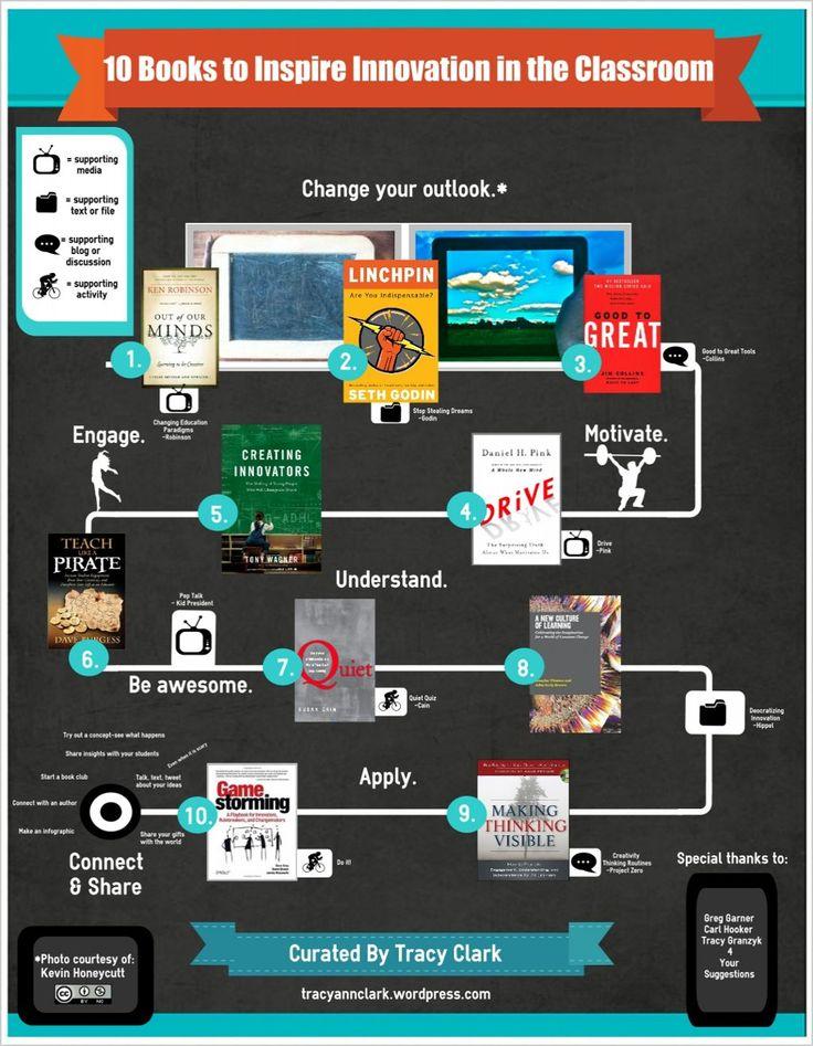 epub New Literacies: Changing