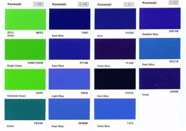 Buy Dupont Auto Paint Color B