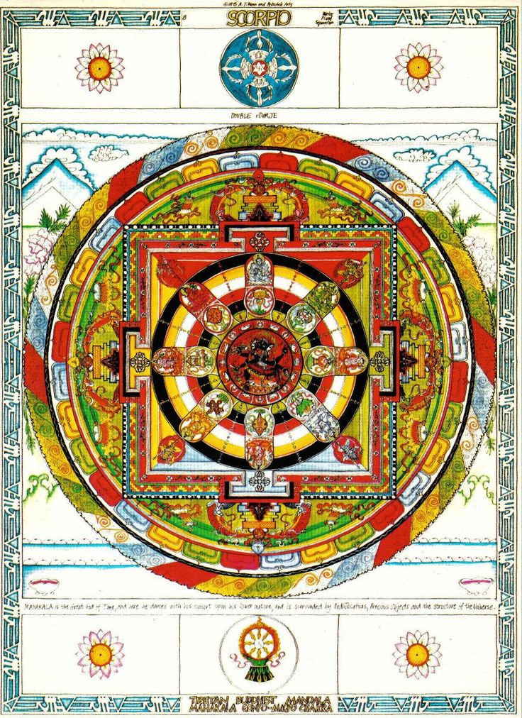 Mandalas del zodiaco. Escorpio