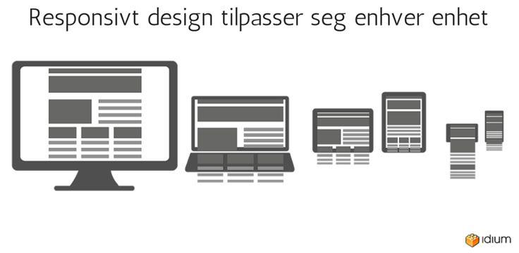 Bilde av forskjellige enheter og hvordan responsivt design tilpasser elementene