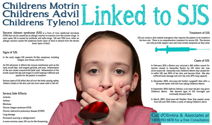 The manufacturer warns about Children's Motrin side effects such as stomach bleeding and allergic reactions. If any of these reactions occur you should discontinue use and seek medical help immediately. The active ingredient in Children's Motrin, ibuprofen, is a non-steroidal anti-inflammatory drug (NSAID). In some cases, NSAIDs can cause severe stomach bleeding.