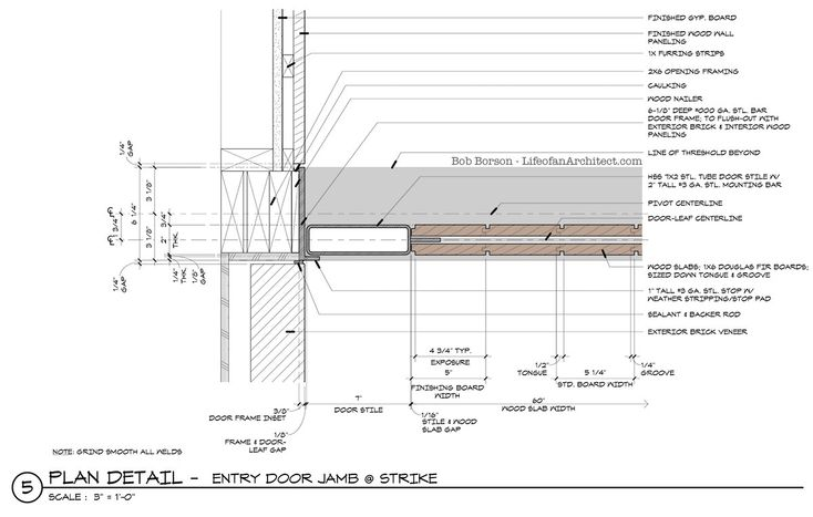Off center pivot door jamb detail strike by dallas for Door jamb detail