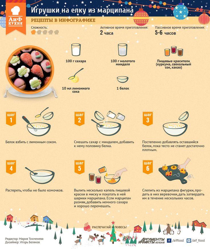 Съедобные елочные игрушки из марципана | Рецепты в инфографике | Кухня | Аргументы и Факты