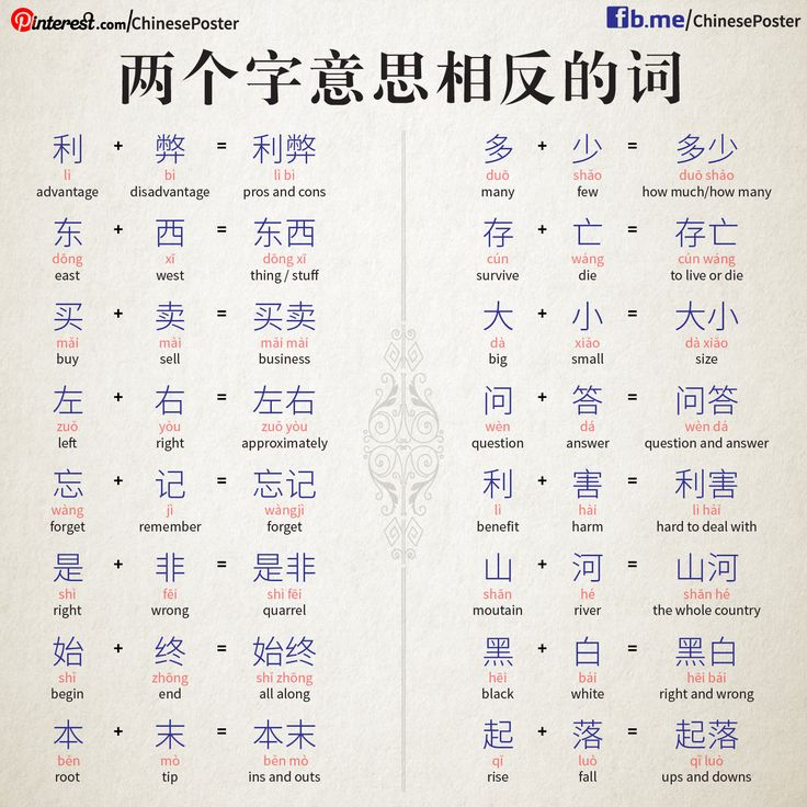 391 Best Chino Images On Pinterest Learn Chinese Learn Chinese