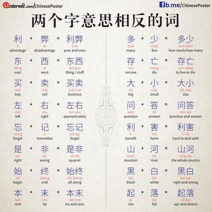 兩個字意思相反的詞   ENG - Word Analyse   Chinese phrases, Chinese lessons, Learn chinese