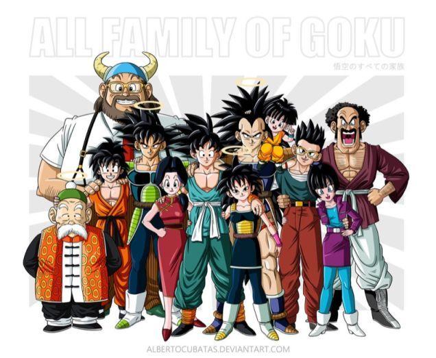 Quién es quién en Dragon Ball, a través de sus retratos de familia