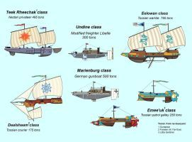 Comparison chart Marsian cloudships and steamflyer by Grindoctor