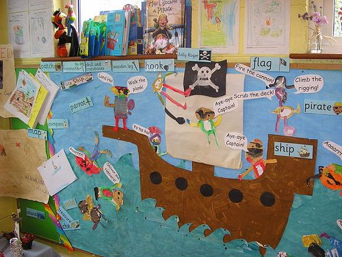 what a cool wall for the kids to read and add art to throughout a pirate theme!  this site has ideas for classroom displays.
