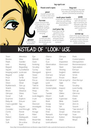 A writing aid download for quick reference on which words to use instead of 'Look' #WritersNook