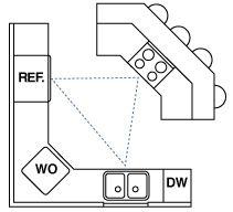 KOHLER | The Work Triangle: Design For Living | Kitchen Planning Tips |  Kitchen New