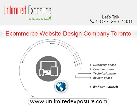 The experience, technical excellence, and the commitment to deliver 100% satisfaction make the significant difference in the performance of any eCommerce Development Company. Unlimited Exposure based in Toronto is known widely for delivering the competitive e-commerce website design and development services helping the clients to have a performing eCommerce business website.