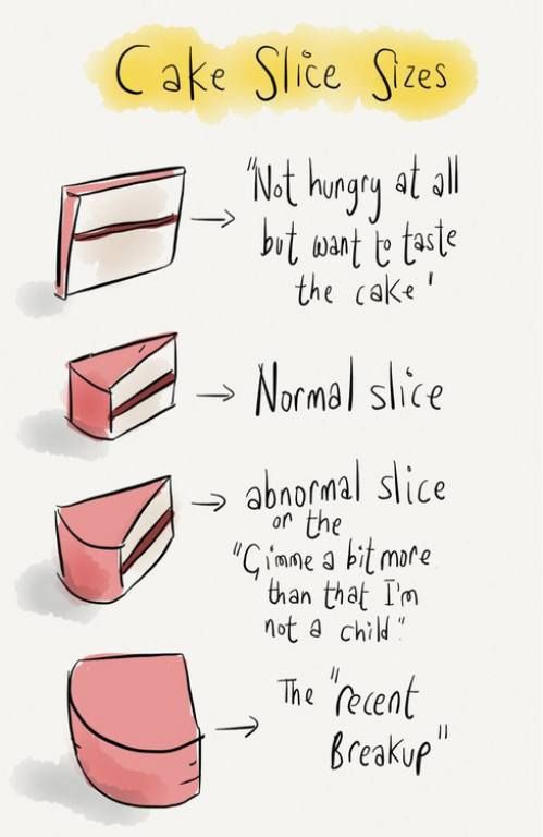 This works with pie, too! Wait, what does it mean when you eat the entire thing...? Because I've eaten an entire pie before. #emealsbakes