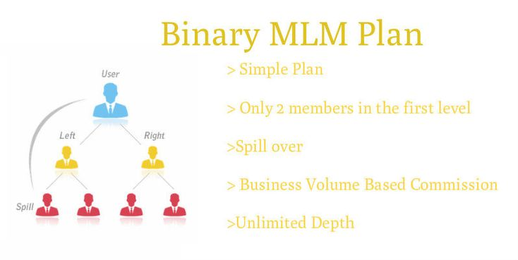 https://flic.kr/p/tQ5wTz | MLM Binary Plan | MLM Binary plan is one of the simple and successful mlm plan.