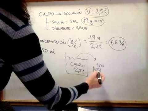 FÍSICA Y QUÍMICA 3º E.S.O.: Cómo hacer problemas de disoluciones (2) - YouTube