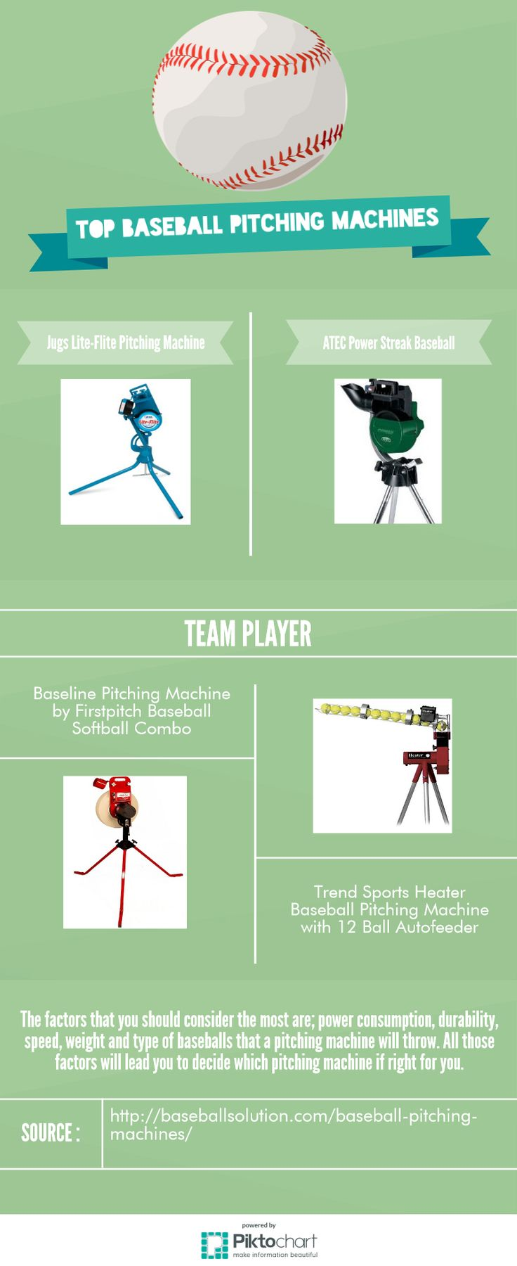 048961219797dbdfff0f90447efe90f6 softball pitching evan the 25 best baseball pitching ideas on pinterest dodgers giants Game Master Pitching Machines at eliteediting.co