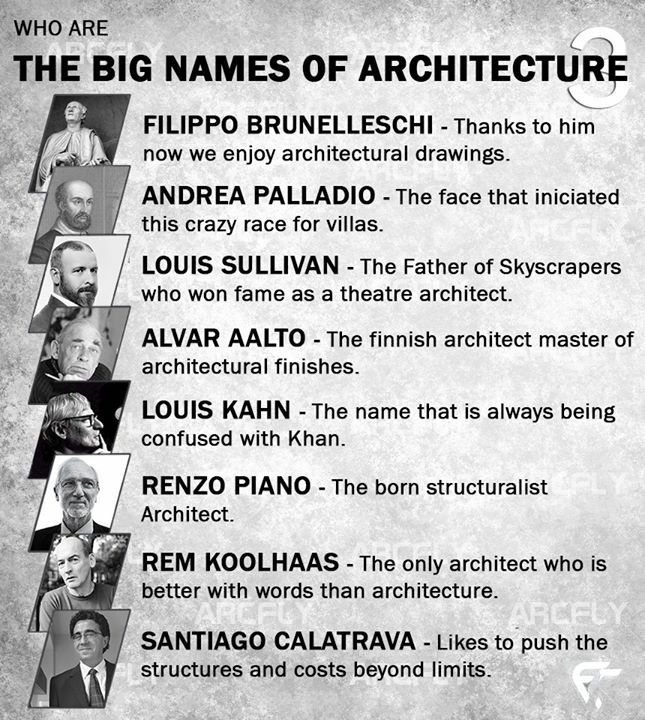 39 best architects images on pinterest famous architects