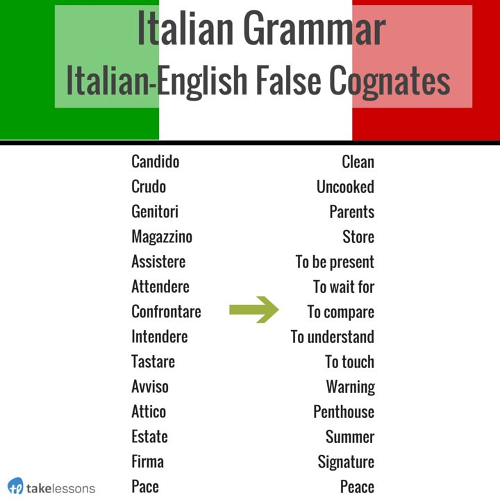 Italian Grammar: Italian-English False Cognates http://takelessons.com/blog/italian-grammar-cognates-z09?utm_source=social&utm_medium=blog&utm_campaign=pinterest