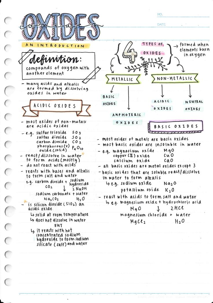 Introduction to Acids and Bases (Worksheet)