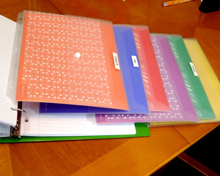 ADHD and School: Color coded binders/folders to help keep kids organized for school.
