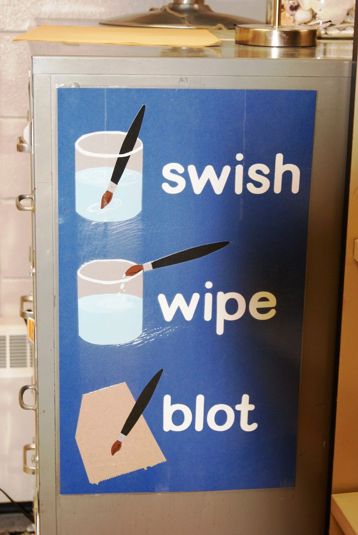How to correctly clean a paint brush! I need to make a poster like this.