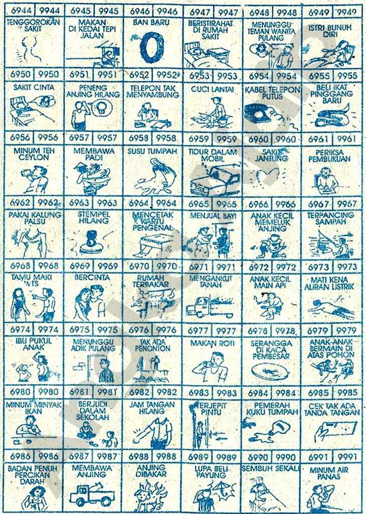 Mimpi Anak Kecil Meninggal : mimpi, kecil, meninggal, Tafsir, Mimpi, Gambar, Togel, Terbaru, Terlengkap, Buku,, Gambar,, Bulan