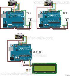 Multiple Nodes nRF24L01+ Wireless Temperature DS18B20 with Arduino UNO (2 Transmitter , 1 Receiver)