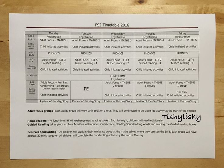 Example of a timetable in FS2. Over the year this changes.