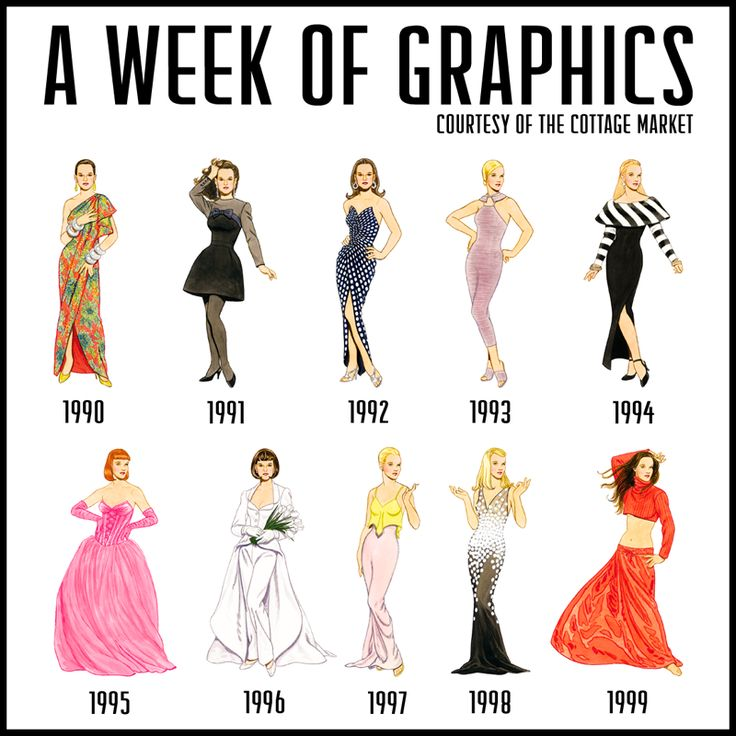 Designs Of The 90s Misc Love Pinterest Fashion Graphic 1990s And Graphics