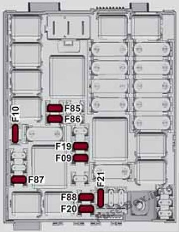 Alfa Romeo Fuse Box Diagram | Wiring Diagram on