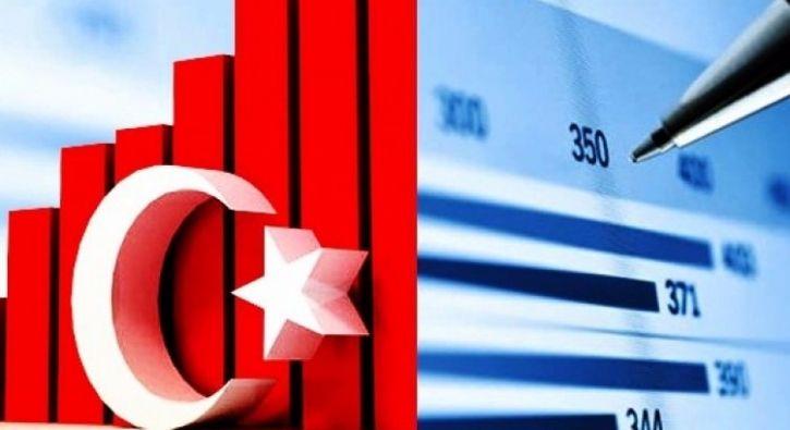 #EKONOMİ Avusturya bu kez şaşırttı! Türkiye 3 yıl sonra...: Viyana Enstitüsü Orta, Doğu ve Güneydoğu Avrupa üç yıllık ekonomik tahmin…