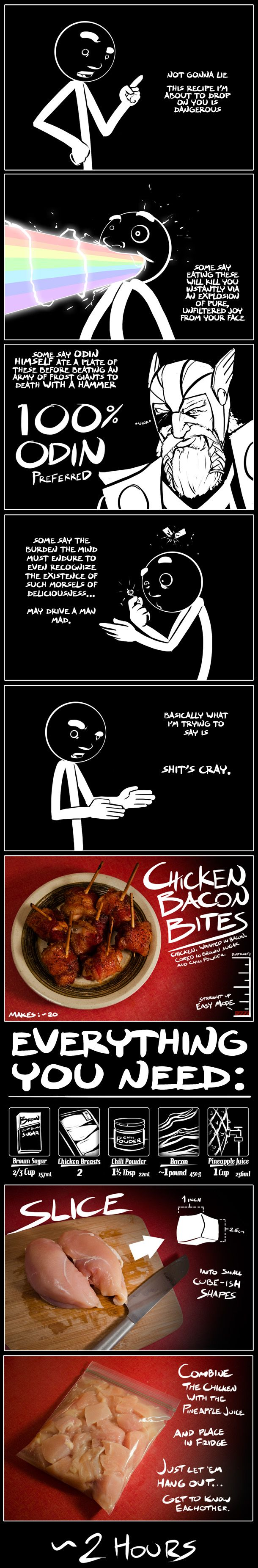 Cooking Comically: CHICKEN BACON BITES