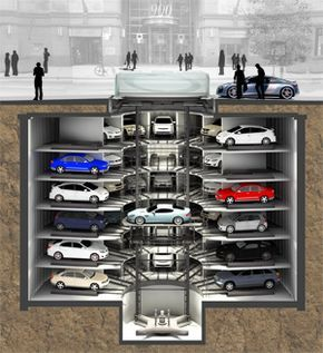 Underground Automated Parking Cross Section