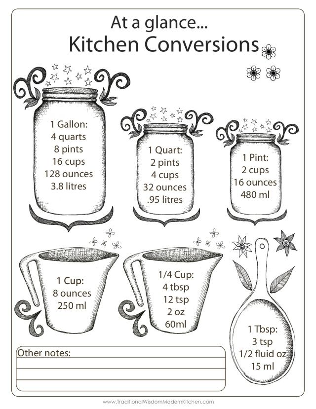 17 best Measurement conversion Chart images on Pinterest
