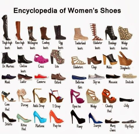 The Shoe Encyclopedia: A Thorough Guide To Every Type of Shoe Imaginable