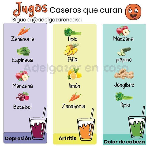Pin En úlcera Gastrica