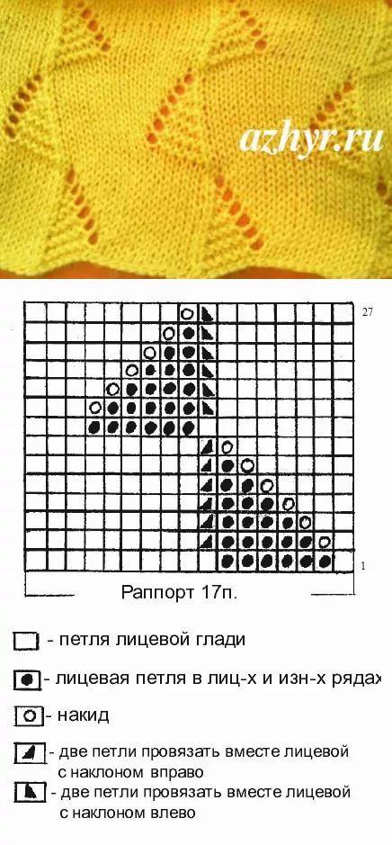 схемы вязки спицами для начинающих в картинках и схемах как