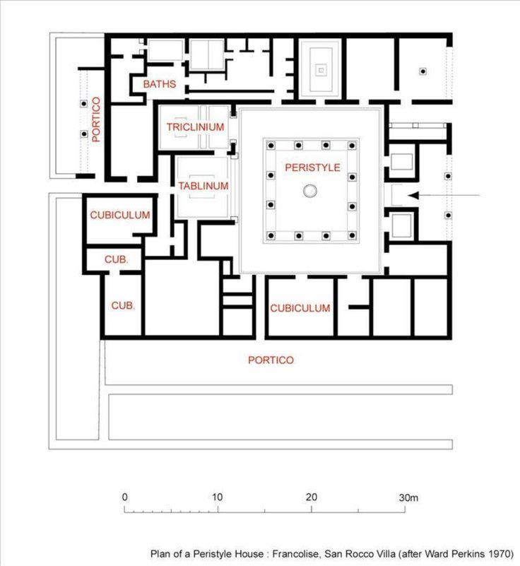 29 best Floor Plan images on Pinterest Courtyard house plans