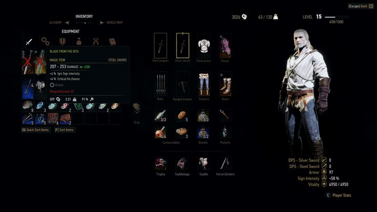 No Item Level Requirements at The Witcher 3 Nexus - Mods and community