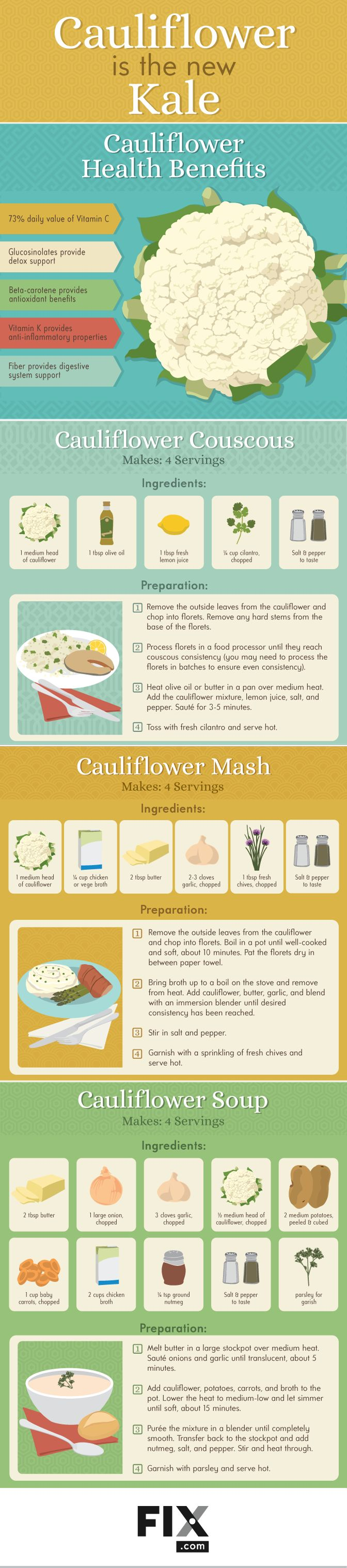 Cauliflower is the new champion in the world of superfoods! This relative of…