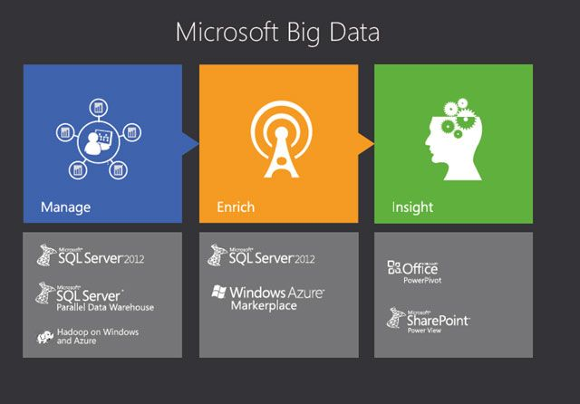 Microsoft announces the launch of R Server for Azure HDInsight