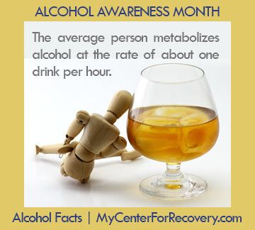 Alcohol Awareness Month - https://www.mycenterforrecovery.com/index.php Physical, Emotional and Spiritual Recovery