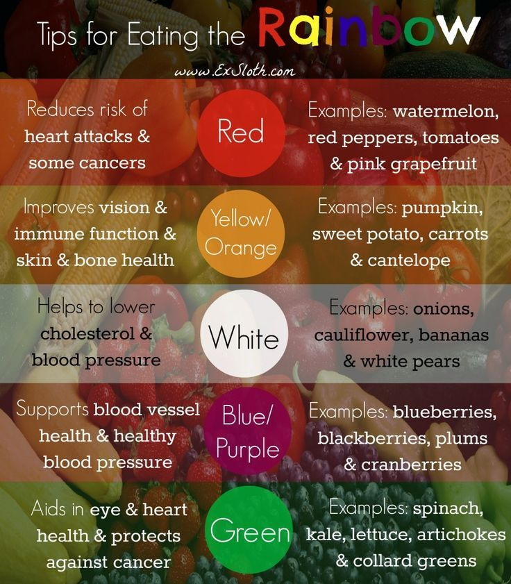Fruits & Vegetables to help with Eating the Rainbow via @ExSloth | ExSloth.com