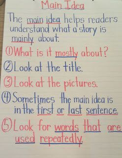 5th grade anchor charts pinterest | For finding main idea, we focused on what the story was mostly about ...