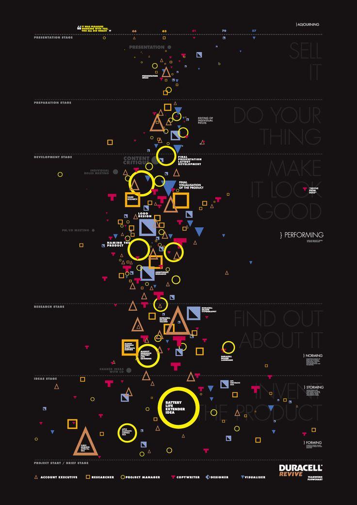 Data visualization // Ivan Katsarov ivankatsarov.tumblr.com