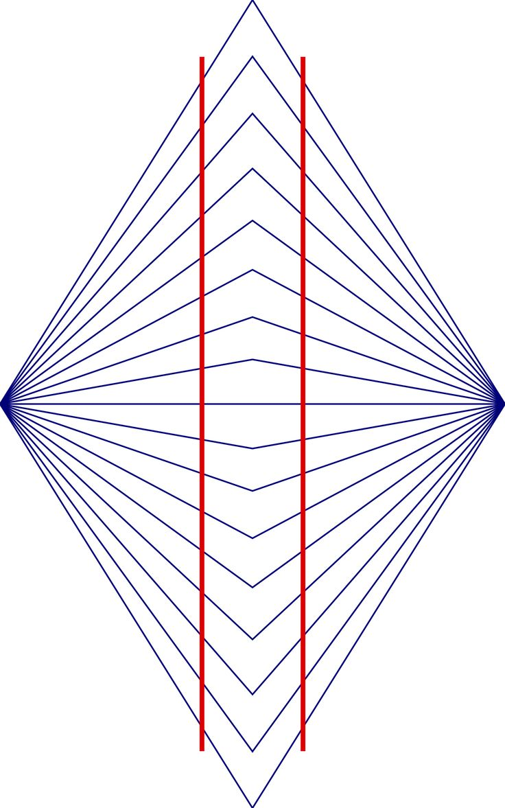 Vertical lines stripes 4 pixel line width 8 pixel line spacing grey - The Wundt Illusion The Two Red Vertical Lines Are Both Straight But They May Look As If They Are Bowed Inwards To Some Observers