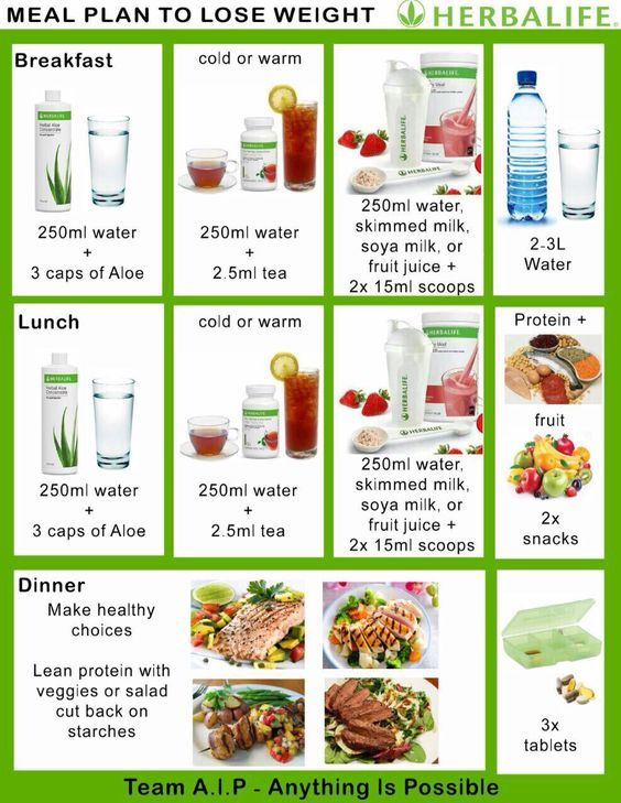 Herbalife meal plan: … | multinivel | Herba…