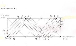 Taller de Ana María: BASTIDOR RECTANGULAR