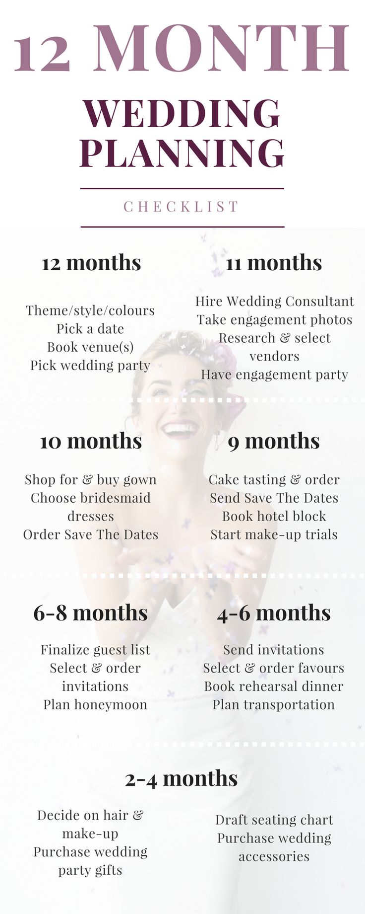 a free wedding checklist planner for low budget  stress