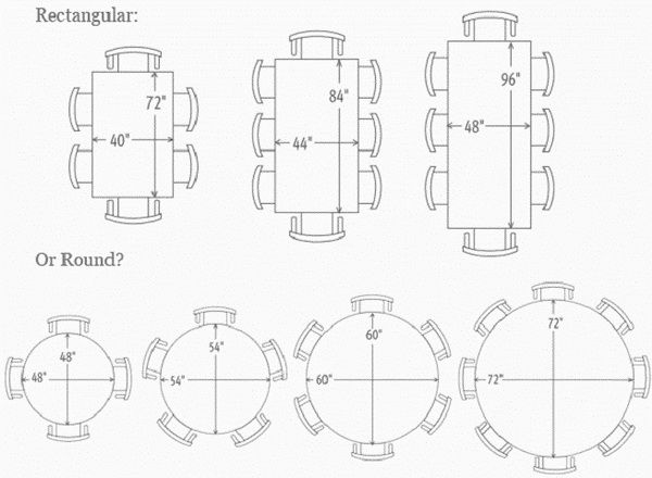 Dining room layout plans rectangle and round tables with for Dining room chair dimensions