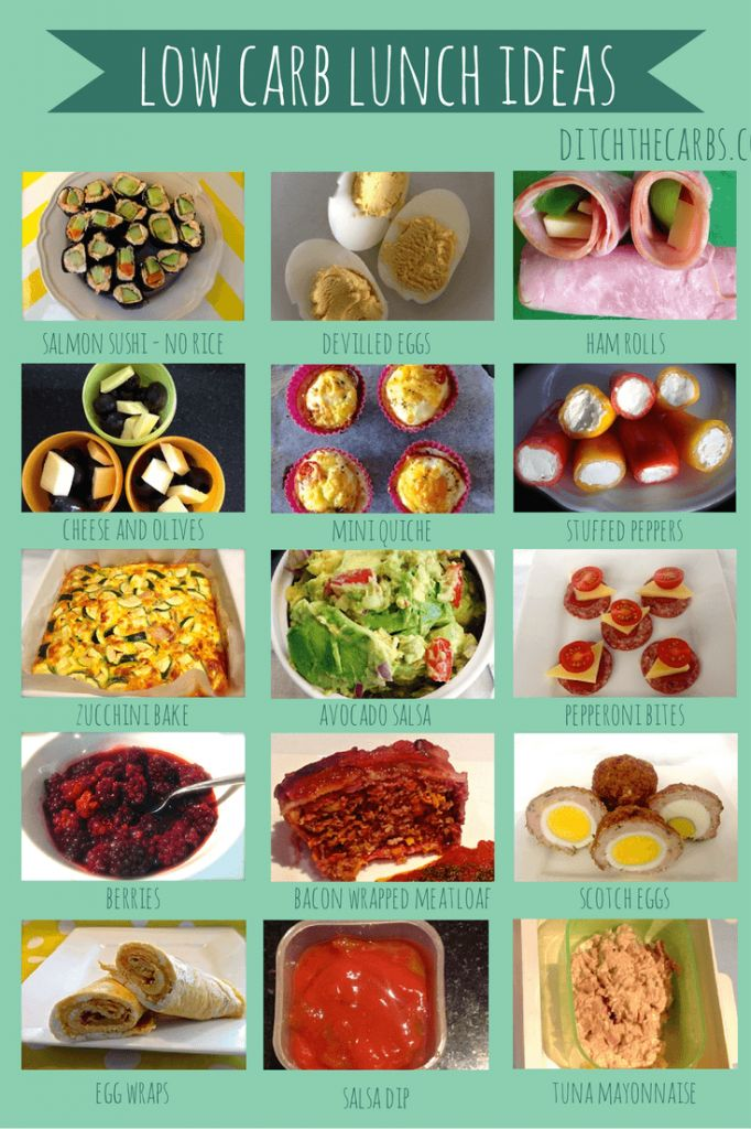 Read the series on Low Carb Kids to find out tips and tricks on planning their lunch boxes. There is a free printable guide and visual planners to help you.